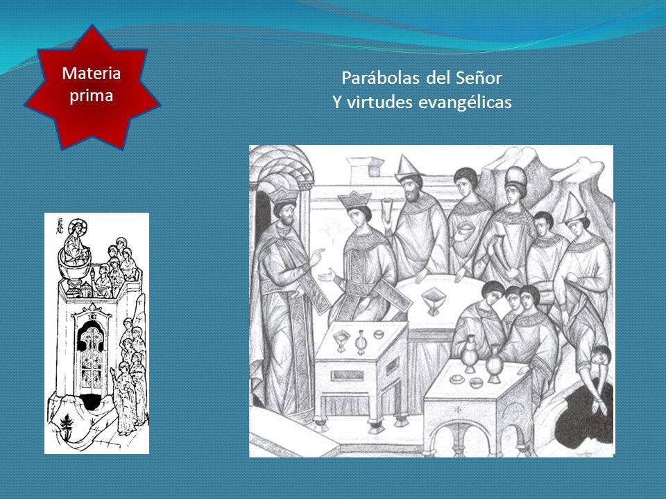 Parábolas del Señor Y virtudes evangélicas Materia prima
