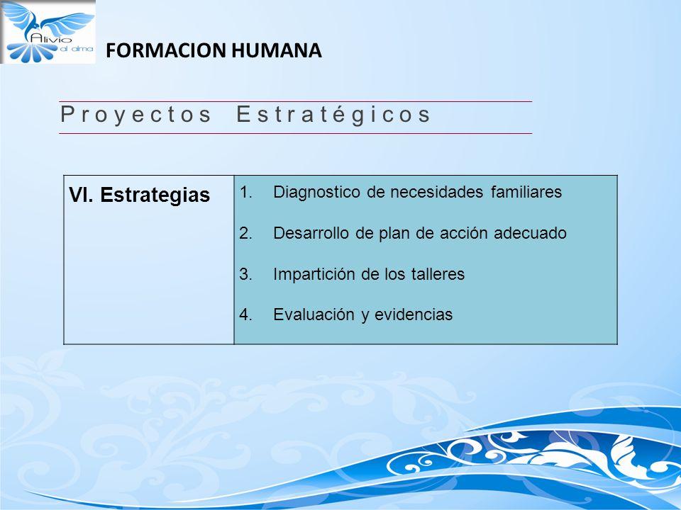 FORMACION HUMANA P r o y e c t o s E s t r a t é g i c o s VI. Estrategias 1.Diagnostico de necesidades familiares 2.Desarrollo de plan de acción adec