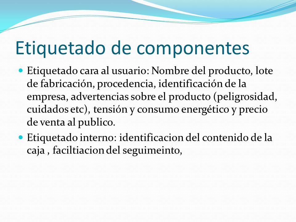 Etiquetado de componentes Etiquetado cara al usuario: Nombre del producto, lote de fabricación, procedencia, identificación de la empresa, advertencia