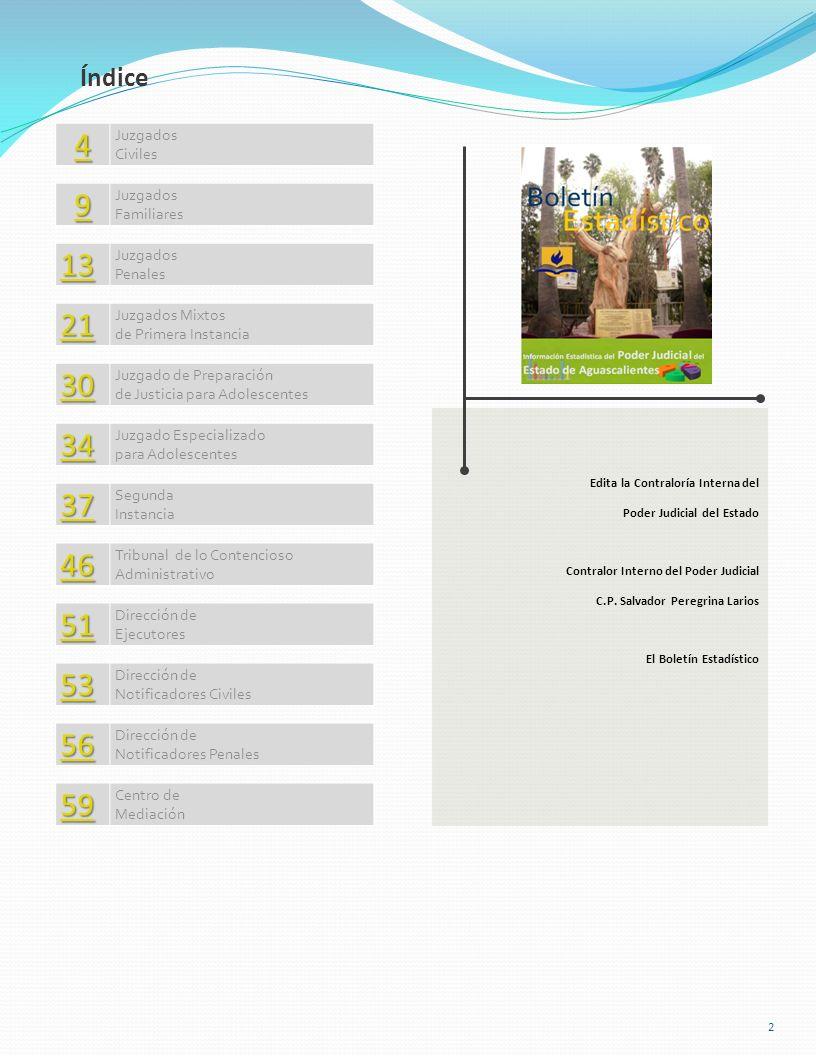 Edita la Contraloría Interna del Poder Judicial del Estado Contralor Interno del Poder Judicial C.P. Salvador Peregrina Larios El Boletín Estadístico
