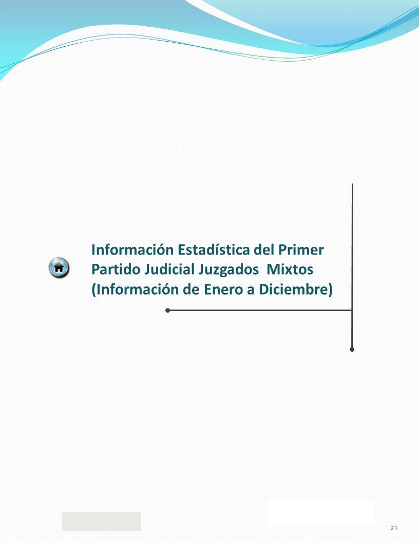 Información Estadística del Primer Partido Judicial Juzgados Mixtos (Información de Enero a Diciembre) 21