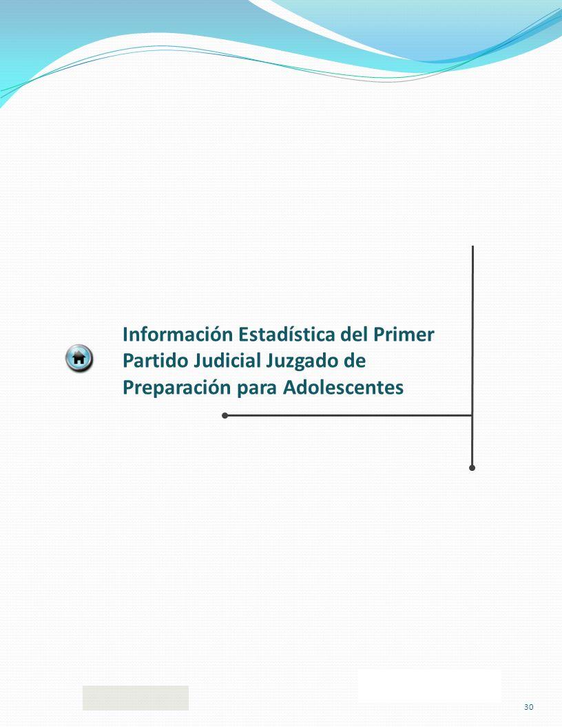 Información Estadística del Primer Partido Judicial Juzgado de Preparación para Adolescentes 30