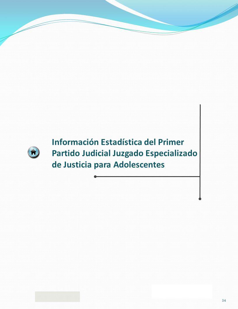 Información Estadística del Primer Partido Judicial Juzgado Especializado de Justicia para Adolescentes 34