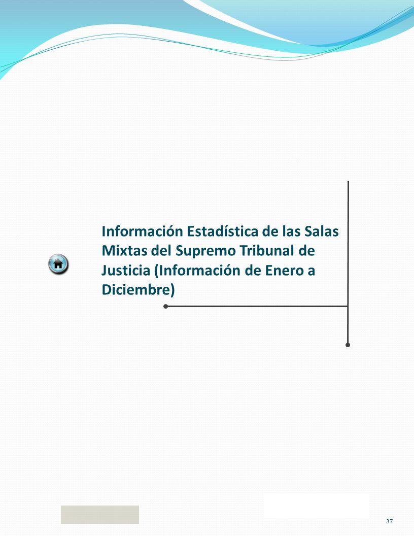 Información Estadística de las Salas Mixtas del Supremo Tribunal de Justicia (Información de Enero a Diciembre) 37