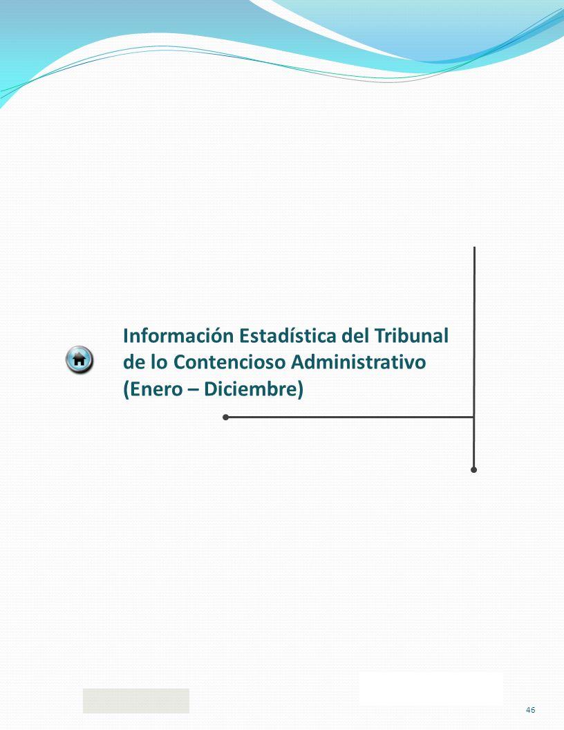 Información Estadística del Tribunal de lo Contencioso Administrativo (Enero – Diciembre) 46