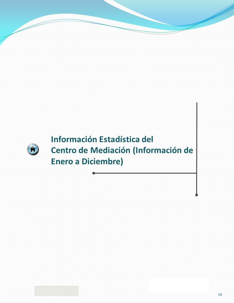 Información Estadística del Centro de Mediación (Información de Enero a Diciembre) 59