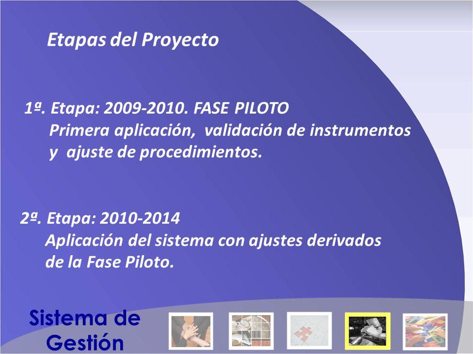 Etapas del Proyecto 1ª. Etapa: 2009-2010.