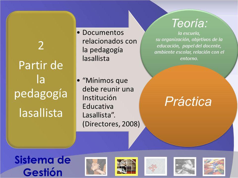 Documentos relacionados con la pedagogía lasallista Mínimos que debe reunir una Institución Educativa Lasallista.
