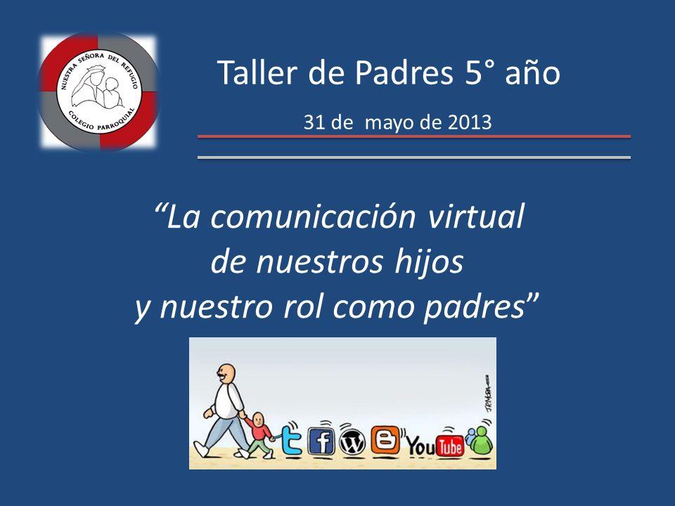 Taller de Padres 5° año 31 de mayo de 2013 La comunicación virtual de nuestros hijos y nuestro rol como padres