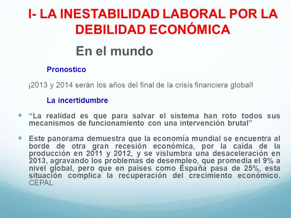 Problemas no resueltos que amenazan la economia A- La falta de control y regulación del sistema financiero.