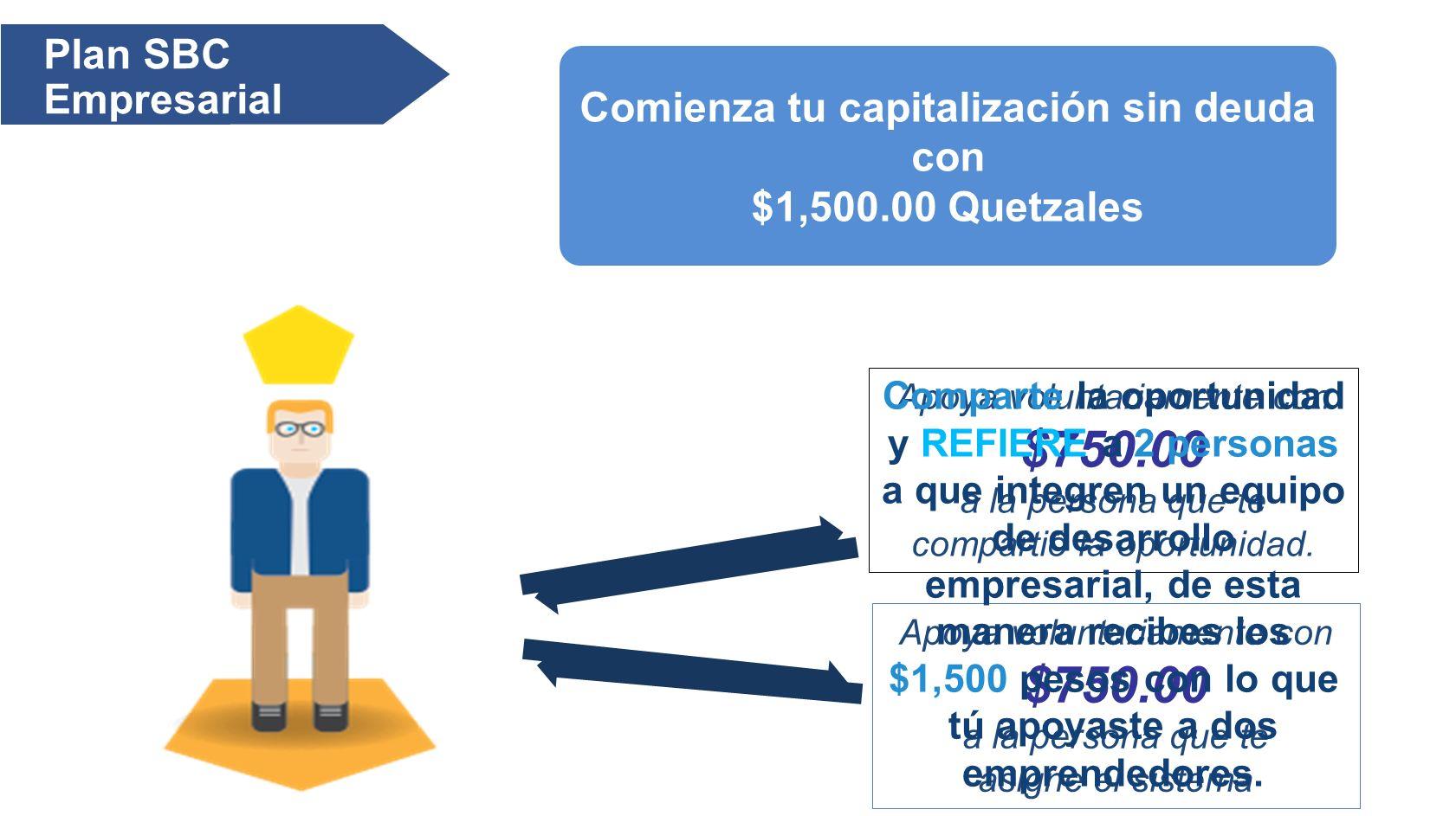 Plan SBC Empresarial Comienza tu capitalización sin deuda con $1,500.00 Quetzales Apoya voluntariamente con $750.00 a la persona que te compartió la oportunidad.