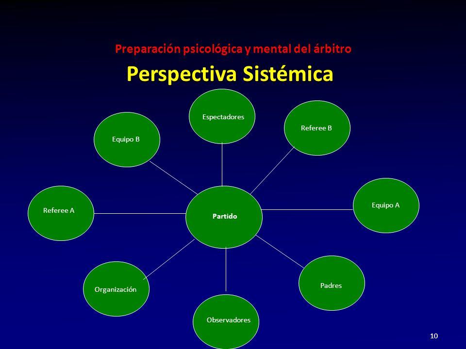 Preparación psicológica y mental del árbitro 10 Perspectiva Sistémica Referee B Padres Espectadores Equipo A Equipo B Observadores Organización Partid
