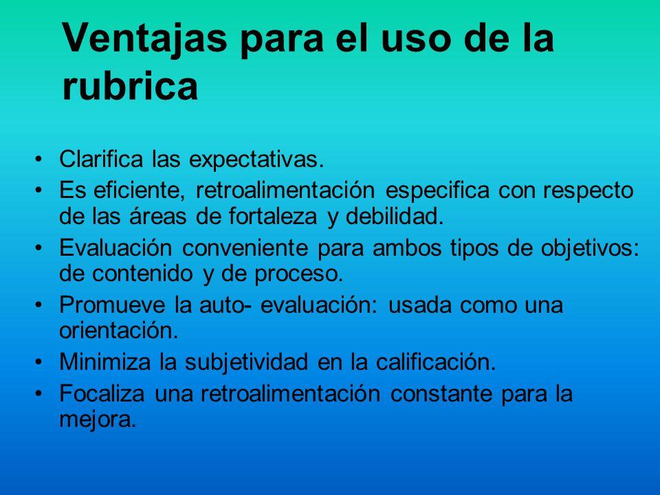 Otras ideas para el uso de la rubrica Haga que los estudiantes planteen el criterio que describa la ejecución.