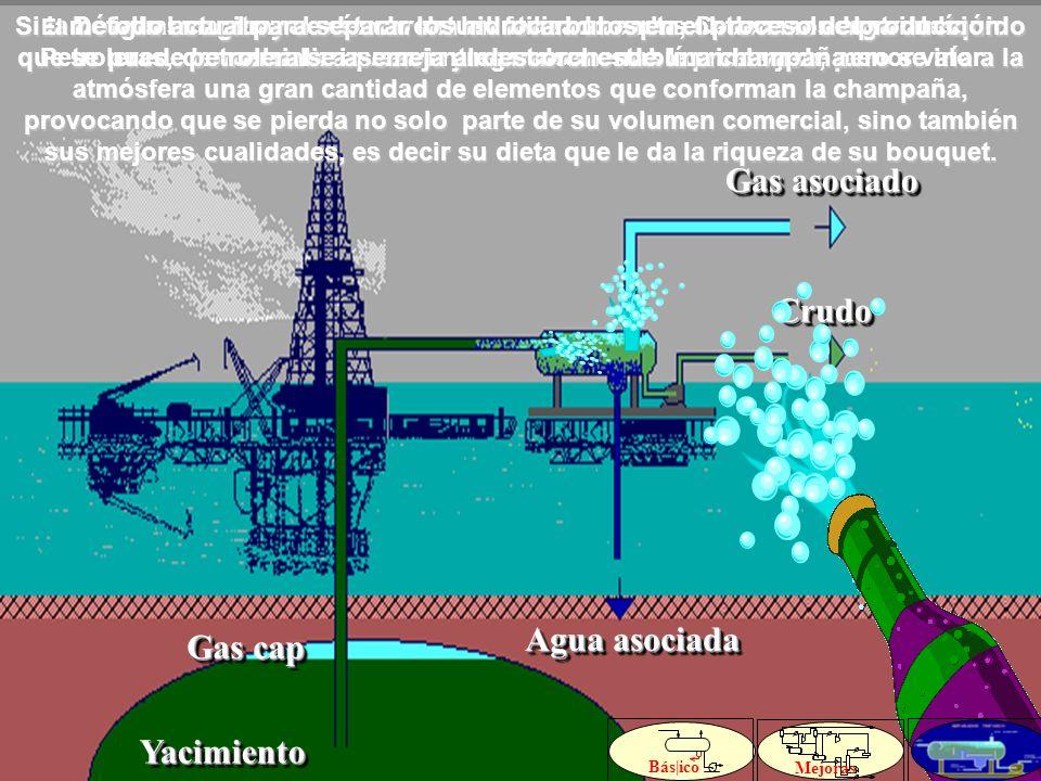 SMARTech Ingeniería, C.A. El Método MANDAR: Propuesta Técnica-Económica para la Optimización del Área de Producción de PDVSA en el Norte de Monagas Nu