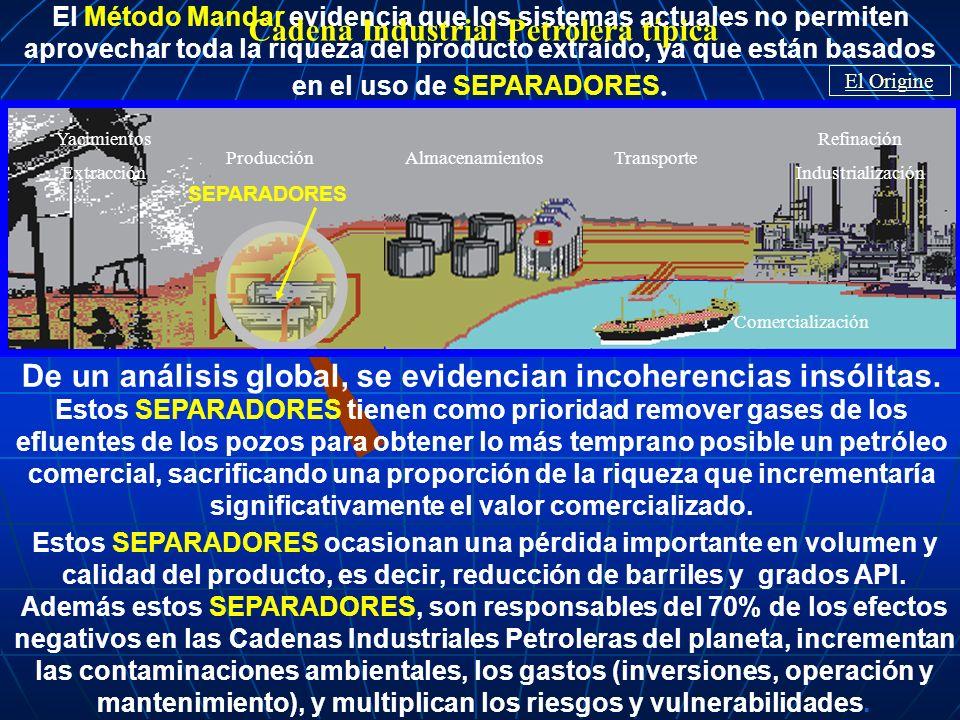 Yacimientos Extracción Comercialización Refinación Industrialización Almacenamientos Producción El Método Mandar evidencia que los sistemas actuales no permiten aprovechar toda la riqueza del producto extraído, ya que están basados en el uso de SEPARADORES.