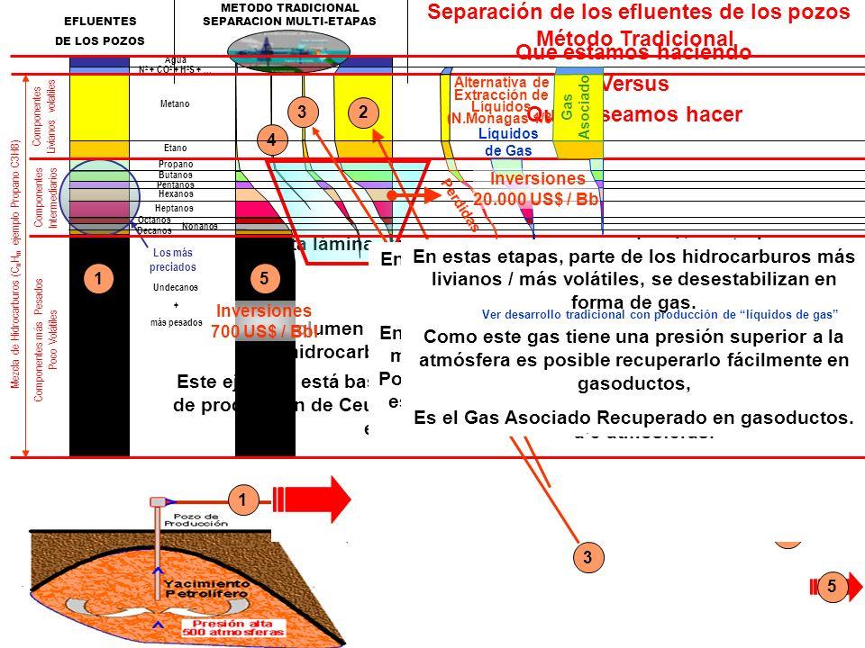 Una vez producido, este petróleo es expedido hasta un centro de almacenamiento, a donde será depositado en tanques atmosféricos.