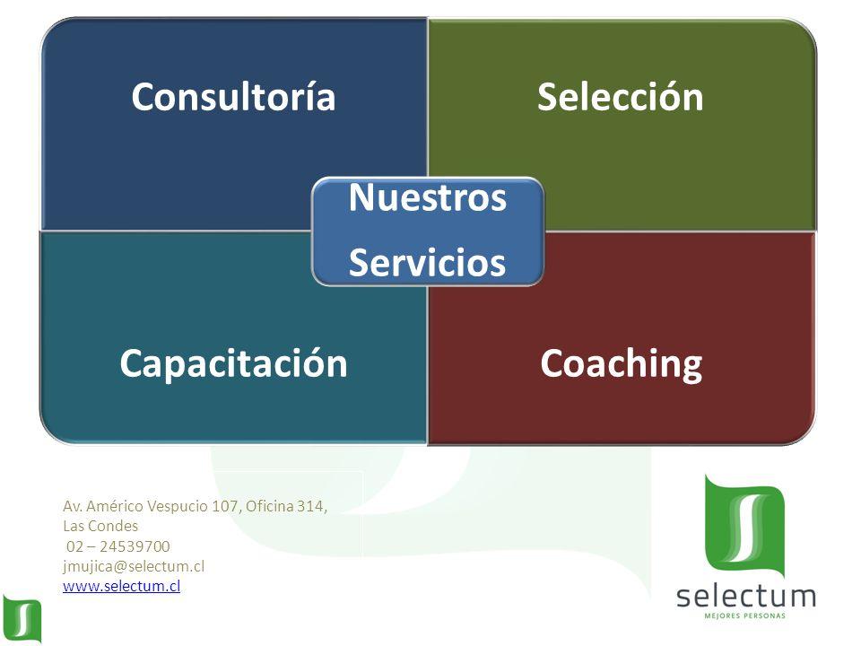 Av. Américo Vespucio 107, Oficina 314, Las Condes 02 – 24539700 jmujica@selectum.cl www.selectum.cl ConsultoríaSelección CapacitaciónCoaching Nuestros