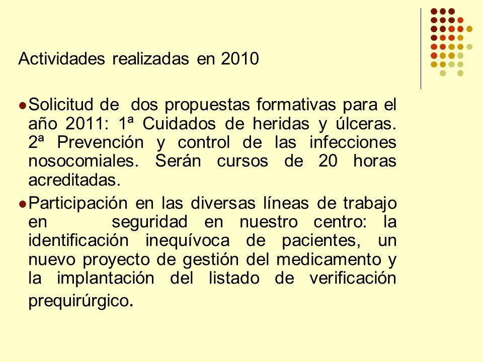 Actividades realizadas en 2010 Solicitud de dos propuestas formativas para el año 2011: 1ª Cuidados de heridas y úlceras.