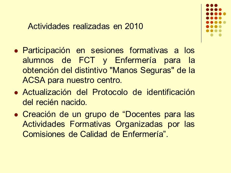 Actividades realizadas en 2010 Participación en sesiones formativas a los alumnos de FCT y Enfermería para la obtención del distintivo Manos Seguras de la ACSA para nuestro centro.