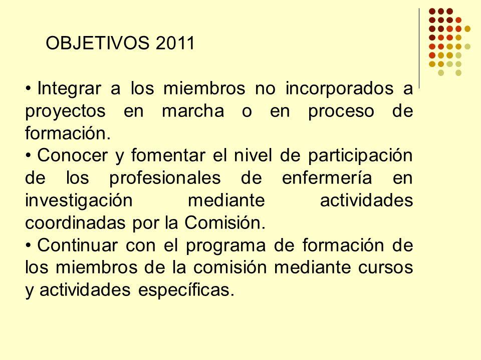 OBJETIVOS 2011 Integrar a los miembros no incorporados a proyectos en marcha o en proceso de formación.