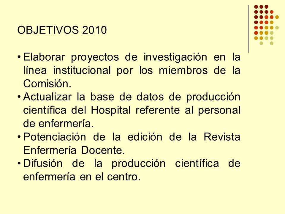 OBJETIVOS 2010 Elaborar proyectos de investigación en la línea institucional por los miembros de la Comisión.