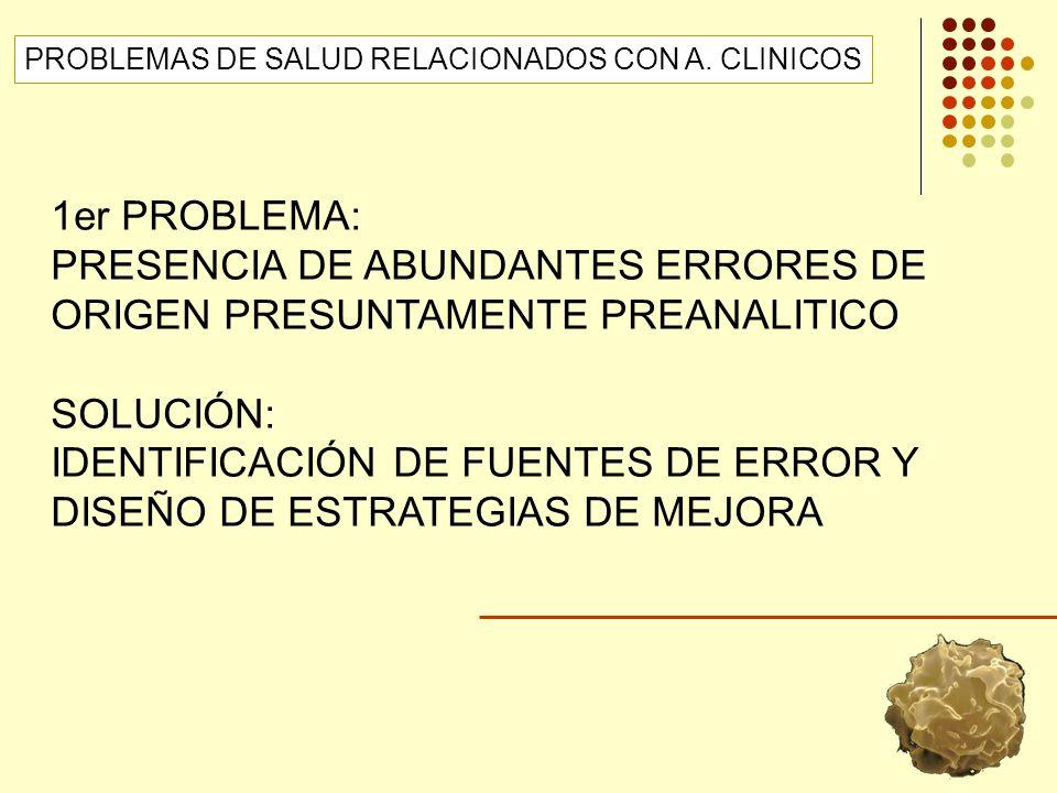 1er PROBLEMA: PRESENCIA DE ABUNDANTES ERRORES DE ORIGEN PRESUNTAMENTE PREANALITICO SOLUCIÓN: IDENTIFICACIÓN DE FUENTES DE ERROR Y DISEÑO DE ESTRATEGIAS DE MEJORA PROBLEMAS DE SALUD RELACIONADOS CON A.
