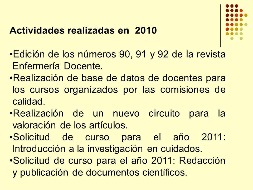 Actividades realizadas en 2010 Edición de los números 90, 91 y 92 de la revista Enfermería Docente.