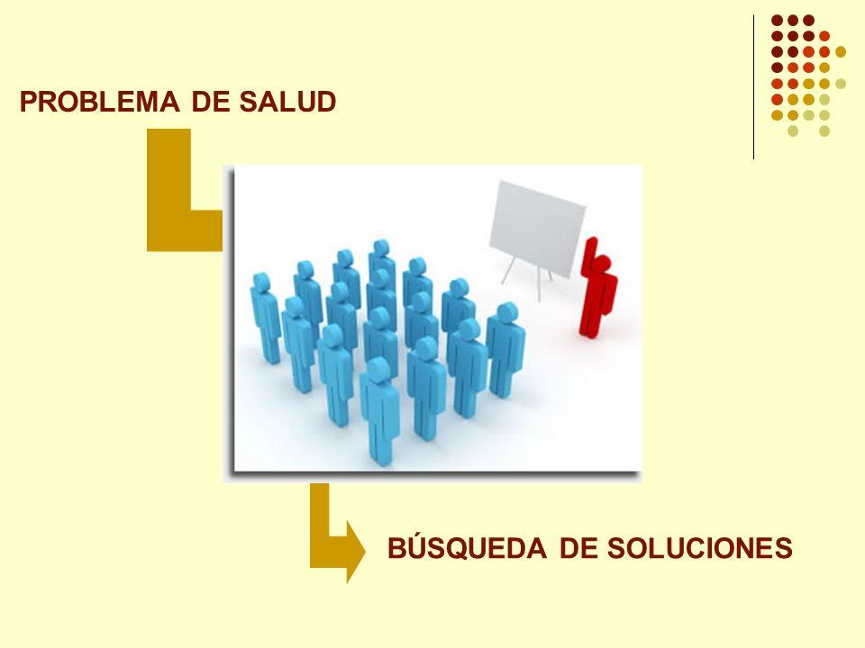 PROBLEMA DE SALUD BÚSQUEDA DE SOLUCIONES