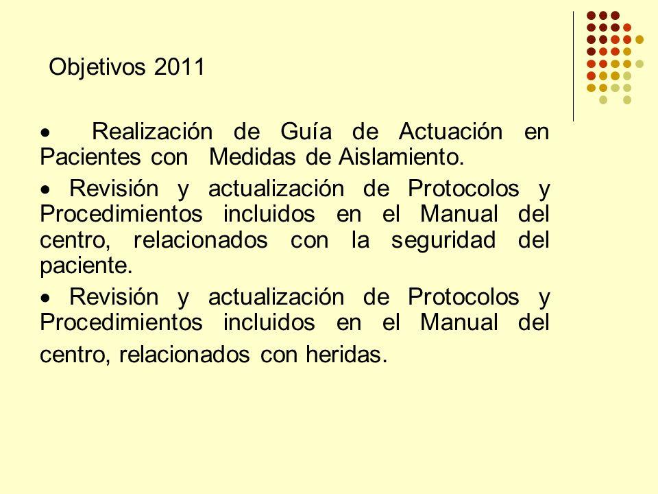 Objetivos 2011 Realización de Guía de Actuación en Pacientes con Medidas de Aislamiento.