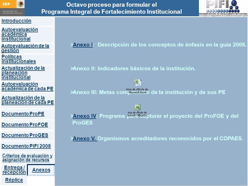 Introducción Documento ProFOE Autoevaluación académica institucional Políticas institucionales Actualización de la planeación institucional Autoevaluación académica de cada PE Actualización de la planeación de cada PE Documento ProGES Documento PIFI 2008 Criterios de evaluación y asignación de recursos Entrega / recepción Anexos Documento ProPE Octavo proceso para formular el Programa Integral de Fortalecimiento Institucional Autoevaluación de la gestión Réplica Proceso para actualizar y enriquecer el Programa Integral de Fortalecimiento Institucional Anexo I: Descripción de los conceptos de énfasis en la guía 2008.