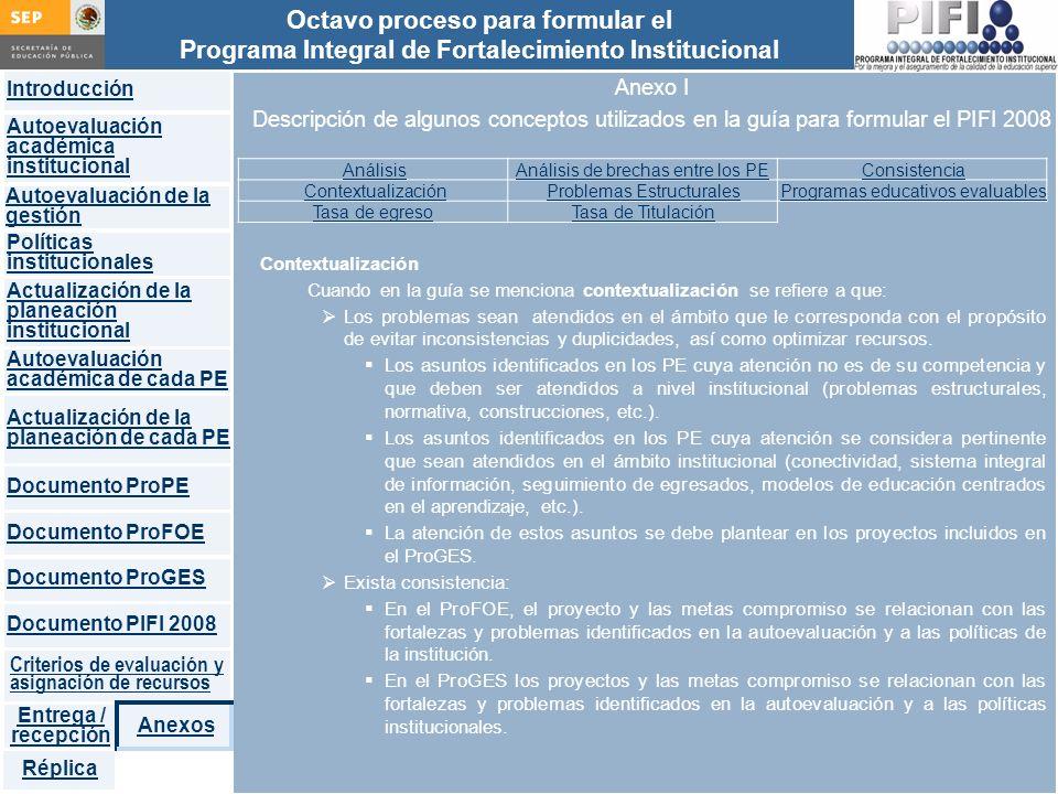 Introducción Documento ProFOE Autoevaluación académica institucional Políticas institucionales Actualización de la planeación institucional Autoevaluación académica de cada PE Actualización de la planeación de cada PE Documento ProGES Documento PIFI 2008 Criterios de evaluación y asignación de recursos Entrega / recepción Anexos Documento ProPE Octavo proceso para formular el Programa Integral de Fortalecimiento Institucional Autoevaluación de la gestión Réplica Anexo I Descripción de algunos conceptos utilizados en la guía para formular el PIFI 2008 Proceso para actualizar y enriquecer el Programa Integral de Fortalecimiento Institucional Contextualización Cuando en la guía se menciona contextualización se refiere a que: Los problemas sean atendidos en el ámbito que le corresponda con el propósito de evitar inconsistencias y duplicidades, así como optimizar recursos.