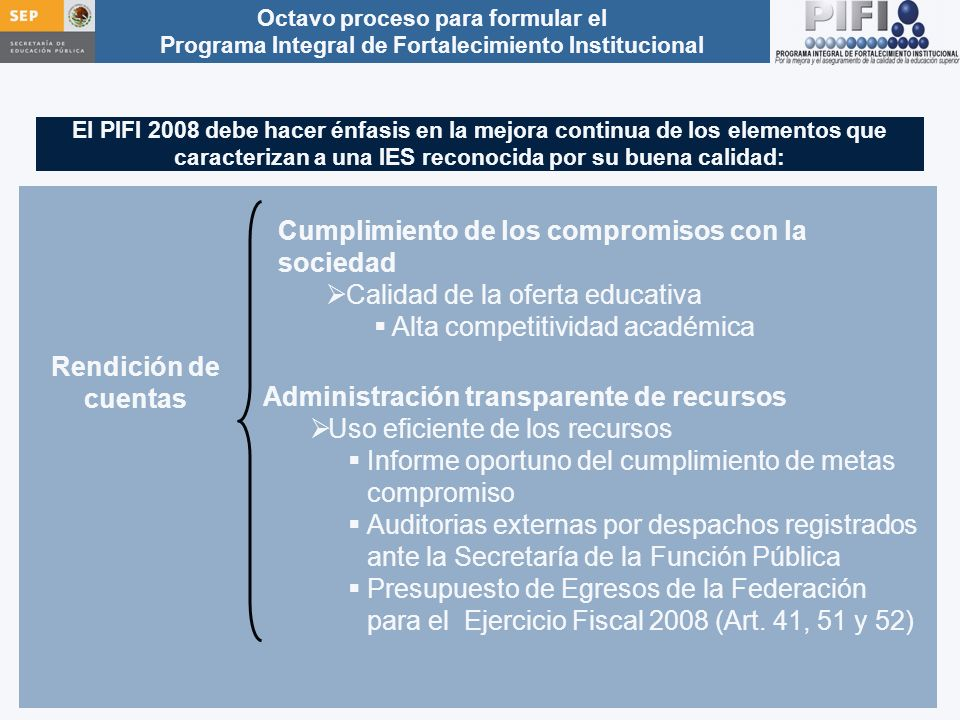 Introducción Documento ProFOE Autoevaluación académica institucional Políticas institucionales Actualización de la planeación institucional Autoevaluación académica de cada PE Actualización de la planeación de cada PE Documento ProGES Documento PIFI 2008 Criterios de evaluación y asignación de recursos Entrega / recepción Anexos Documento ProPE Octavo proceso para formular el Programa Integral de Fortalecimiento Institucional Autoevaluación de la gestión Réplica El PIFI 2008 debe hacer énfasis en la mejora continua de los elementos que caracterizan a una IES reconocida por su buena calidad: Rendición de cuentas Cumplimiento de los compromisos con la sociedad Calidad de la oferta educativa Alta competitividad académica Administración transparente de recursos Uso eficiente de los recursos Informe oportuno del cumplimiento de metas compromiso Auditorias externas por despachos registrados ante la Secretaría de la Función Pública Presupuesto de Egresos de la Federación para el Ejercicio Fiscal 2008 (Art.