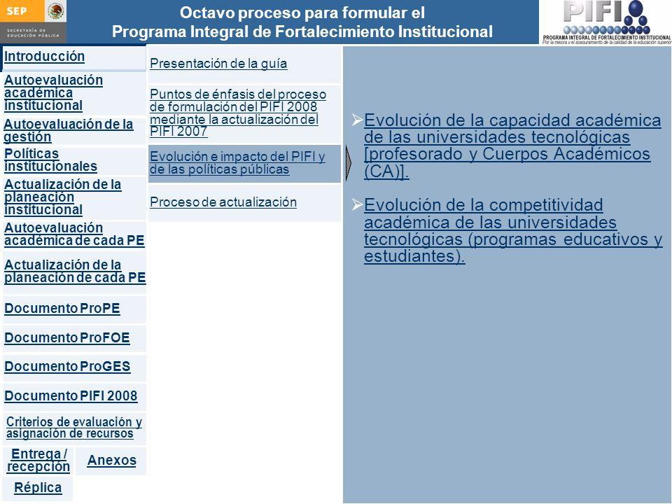 Introducción Documento ProFOE Autoevaluación académica institucional Políticas institucionales Actualización de la planeación institucional Autoevaluación académica de cada PE Actualización de la planeación de cada PE Documento ProGES Documento PIFI 2008 Criterios de evaluación y asignación de recursos Entrega / recepción Anexos Documento ProPE Octavo proceso para formular el Programa Integral de Fortalecimiento Institucional Autoevaluación de la gestión Réplica Evolución de la capacidad académica de las universidades tecnológicas [profesorado y Cuerpos Académicos (CA)].