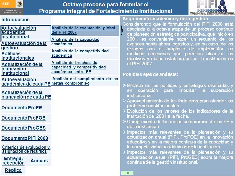 Introducción Documento ProFOE Autoevaluación académica institucional Políticas institucionales Actualización de la planeación institucional Autoevaluación académica de cada PE Actualización de la planeación de cada PE Documento ProGES Documento PIFI 2008 Criterios de evaluación y asignación de recursos Entrega / recepción Anexos Documento ProPE Octavo proceso para formular el Programa Integral de Fortalecimiento Institucional Autoevaluación de la gestión Réplica Seguimiento académico y de la gestión.