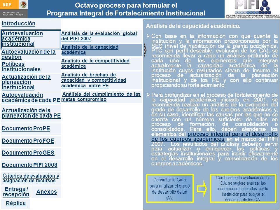 Introducción Documento ProFOE Autoevaluación académica institucional Políticas institucionales Actualización de la planeación institucional Autoevaluación académica de cada PE Actualización de la planeación de cada PE Documento ProGES Documento PIFI 2008 Criterios de evaluación y asignación de recursos Entrega / recepción Anexos Documento ProPE Octavo proceso para formular el Programa Integral de Fortalecimiento Institucional Autoevaluación de la gestión Réplica Análisis de la capacidad académica.