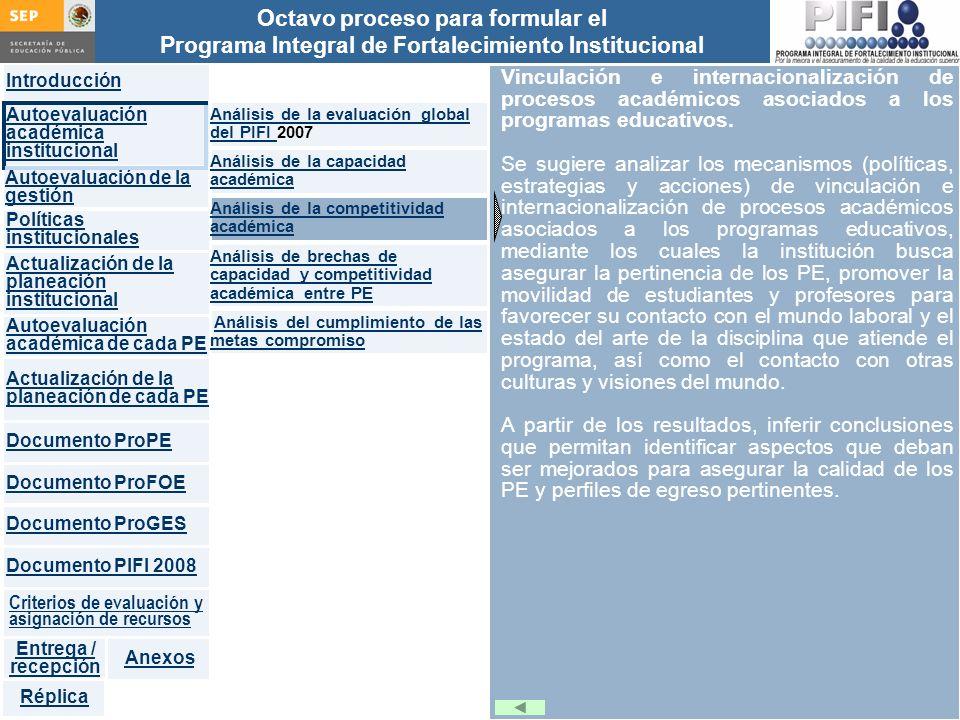 Introducción Documento ProFOE Autoevaluación académica institucional Políticas institucionales Actualización de la planeación institucional Autoevaluación académica de cada PE Actualización de la planeación de cada PE Documento ProGES Documento PIFI 2008 Criterios de evaluación y asignación de recursos Entrega / recepción Anexos Documento ProPE Octavo proceso para formular el Programa Integral de Fortalecimiento Institucional Autoevaluación de la gestión Réplica Vinculación e internacionalización de procesos académicos asociados a los programas educativos.