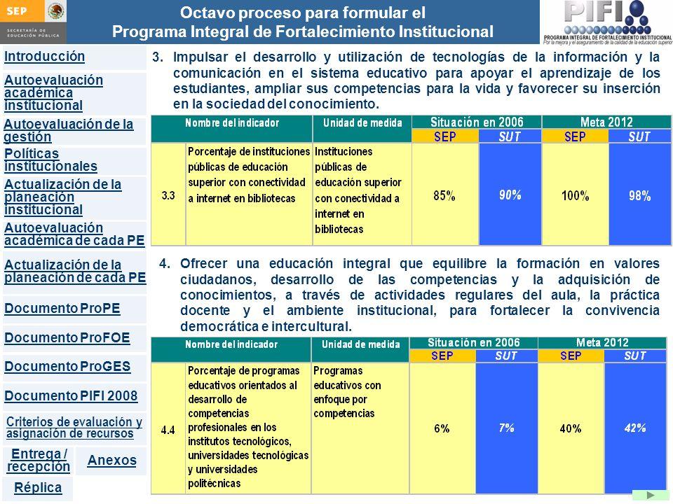 Introducción Documento ProFOE Autoevaluación académica institucional Políticas institucionales Actualización de la planeación institucional Autoevaluación académica de cada PE Actualización de la planeación de cada PE Documento ProGES Documento PIFI 2008 Criterios de evaluación y asignación de recursos Entrega / recepción Anexos Documento ProPE Octavo proceso para formular el Programa Integral de Fortalecimiento Institucional Autoevaluación de la gestión Réplica + + + + Actualización de la planeación Objetivos estratégicos Estrategias Metas compromiso Proyecto integral Metas académicas Acciones articuladas Recursos justificados y priorizados Resultados: Mejora de la capacidad y competitividad académicas e impulso a la innovación educativa OP Atención a estudiantes Metas académicas Acciones articuladas Recursos justificados y priorizados + + + + OP Incremento de la competitivi- dad académica Metas académicas Acciones articuladas Recursos justificados y priorizados OP * Fortalecimien- to de la planta académica Metas académicas Acciones articuladas Recursos justificados y priorizados + + + + OP Desarrollo de cuerpos académicos en formación Objetivo general Autoevaluación FortalezasProblemas * OP = Objetivo Particular Diagrama del proyecto integral del ProFOE: atención a problemas comunes y particulares de los PE.