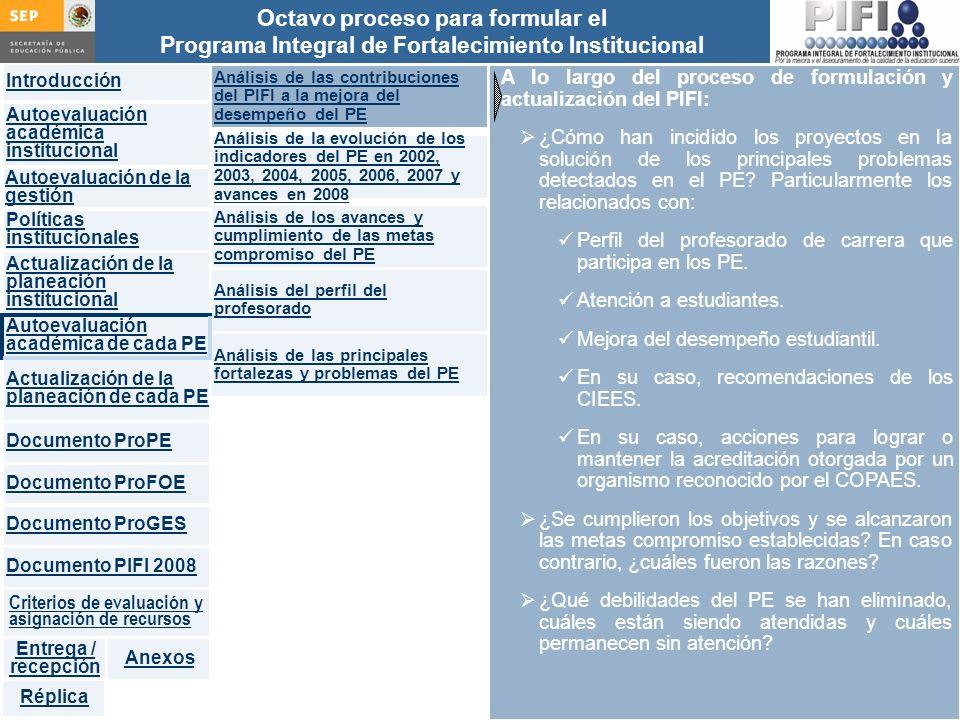 Introducción Documento ProFOE Autoevaluación académica institucional Políticas institucionales Actualización de la planeación institucional Autoevaluación académica de cada PE Actualización de la planeación de cada PE Documento ProGES Documento PIFI 2008 Criterios de evaluación y asignación de recursos Entrega / recepción Anexos Documento ProPE Octavo proceso para formular el Programa Integral de Fortalecimiento Institucional Autoevaluación de la gestión Réplica A lo largo del proceso de formulación y actualización del PIFI: ¿Cómo han incidido los proyectos en la solución de los principales problemas detectados en el PE.
