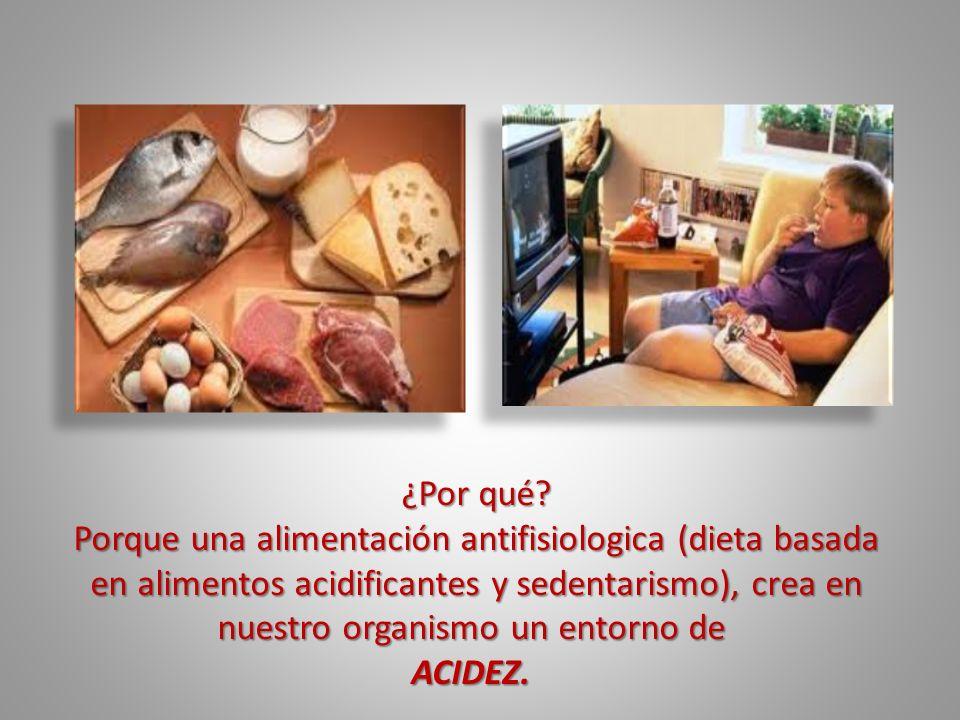 ¿Por qué? Porque una alimentación antifisiologica (dieta basada en alimentos acidificantes y sedentarismo), crea en nuestro organismo un entorno de Po