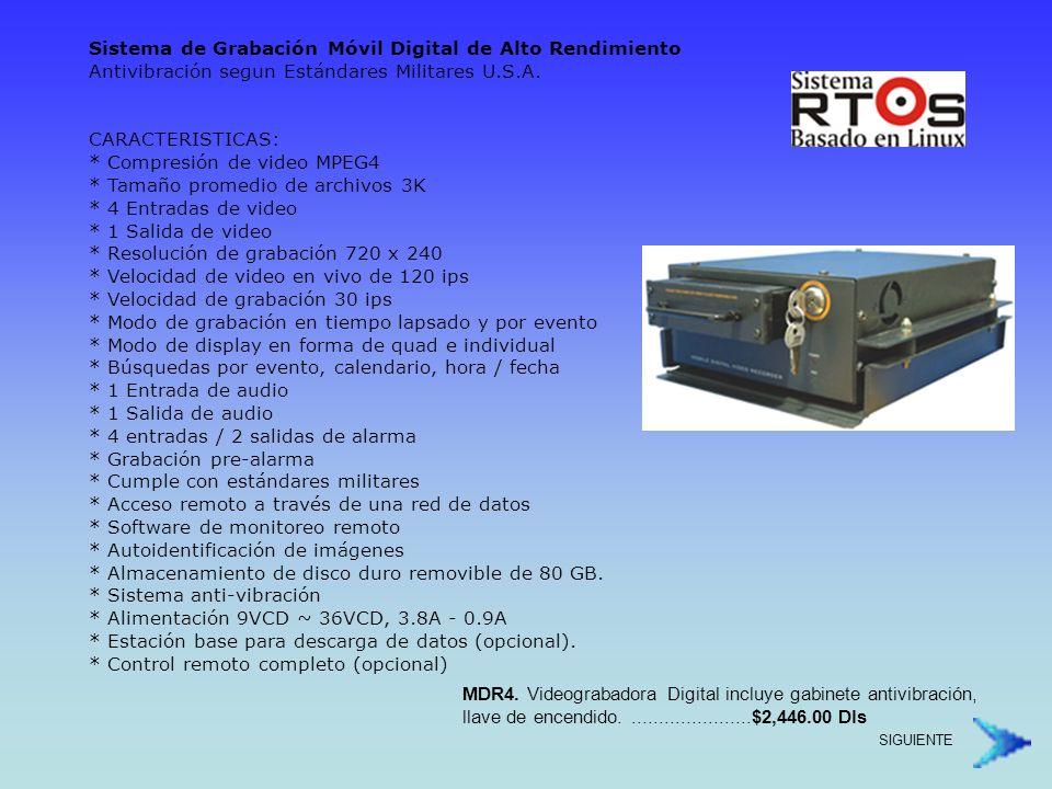 Videograbadora Digital de 16 Canales Ordenela con 16 canales de audio o salidas de looping.
