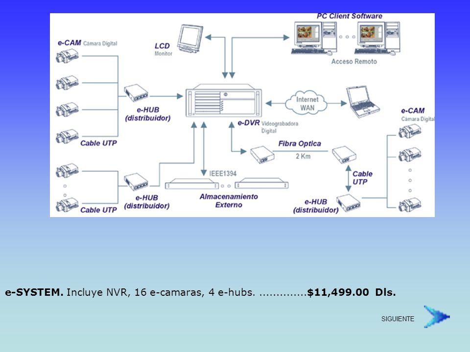 E-DVR.Videograbadora Digital.