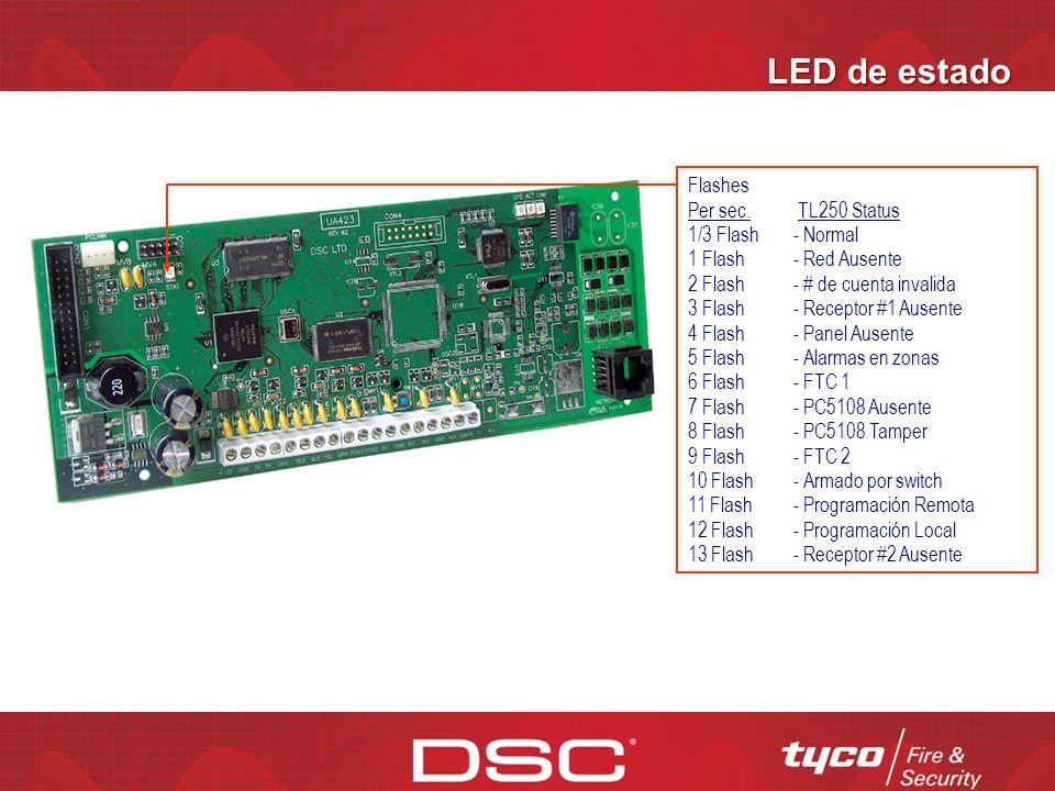 Descripción de la Tarjeta Conector PC Link LED1 = Indicador de Velocidad (ON = 100Mbps OFF = 10Mbps) LED2 = Status de Actividad LED3 = Link Status (ON = Ethernet Presente OFF = Ethernet Ausente) Conexión a la Red 12VDC y tierra Keybus al PC5108 Zonas 1 - 4