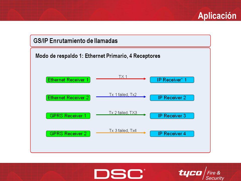 Aplicación GS/IP Enrutamiento de llamadas Enrutamiento controlado del comunicador – Respaldo (dual-path) – Redundante (dual-path) Programación requerida Secciones del panel [301], [302] y [305] Cualquiera de ellas puede ser programado como DCAA DCAA (de fábrica): Ethernet 1 Ethernet 2 GRPS 1 GPRS 2 Sección [005] del comunicador Opción [4] - Línea primaria y de respaldo [ON]: GPRS primario, Ethernet respaldo [OFF]: Ethernet primario, GPRS respaldo Opción [5] - Redundancia entre GPRS y Ethernet OFF]: Deshabilitada [ON]: Habilitada