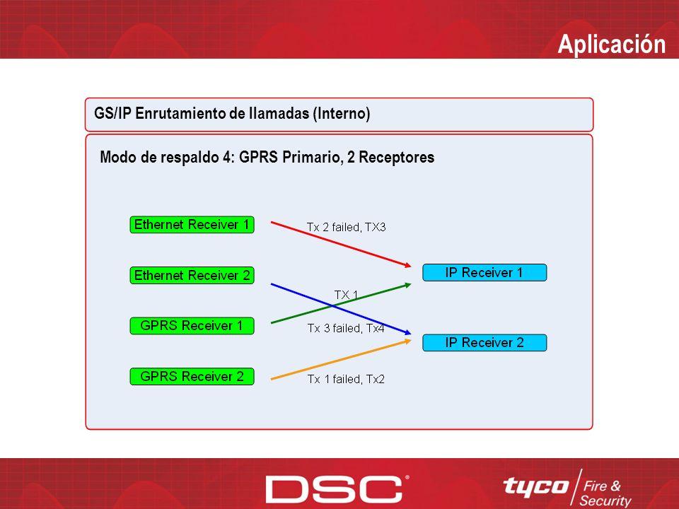 Aplicación GS/IP Enrutamiento de llamadas Modo de respaldo 3: GPRS Primario, 4 Receptores