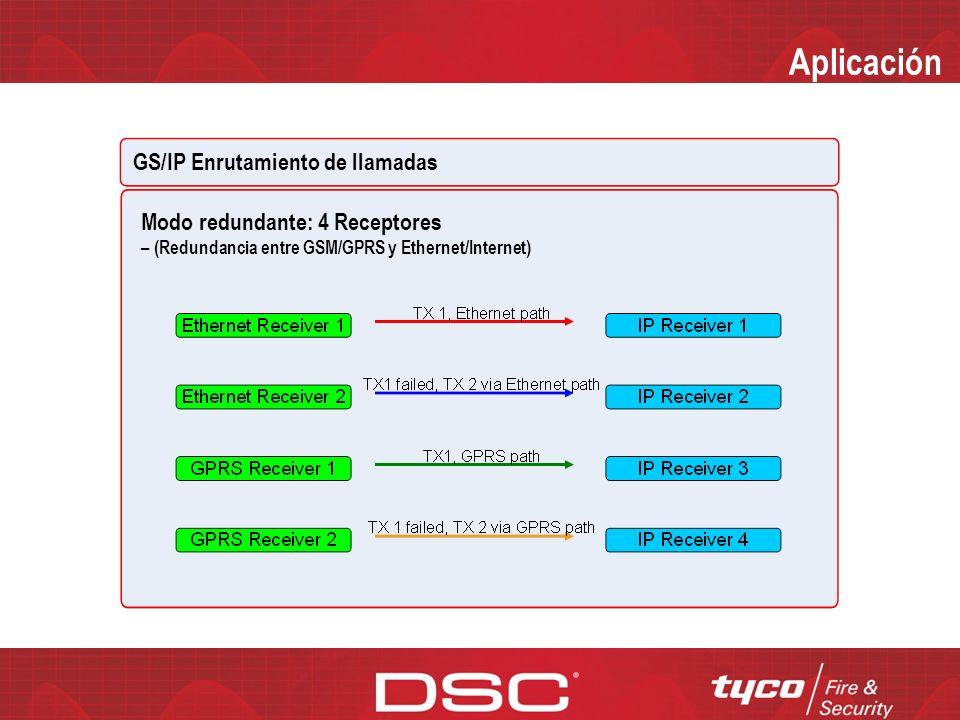 Aplicación GS/IP Enrutamiento de llamadas (Interno) Modo de respaldo 4: GPRS Primario, 2 Receptores
