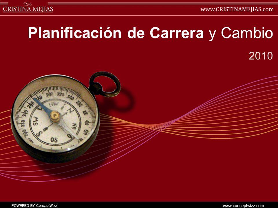 POWERED BY ConceptWizz www.conceptwizz.com Planificación de Carrera y Cambio 2010
