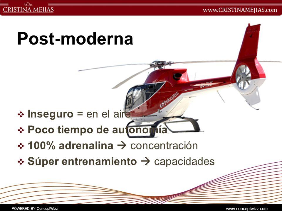 POWERED BY ConceptWizz www.conceptwizz.com Inseguro = en el aire Poco tiempo de autonomía 100% adrenalina concentración Súper entrenamiento capacidades Post-moderna