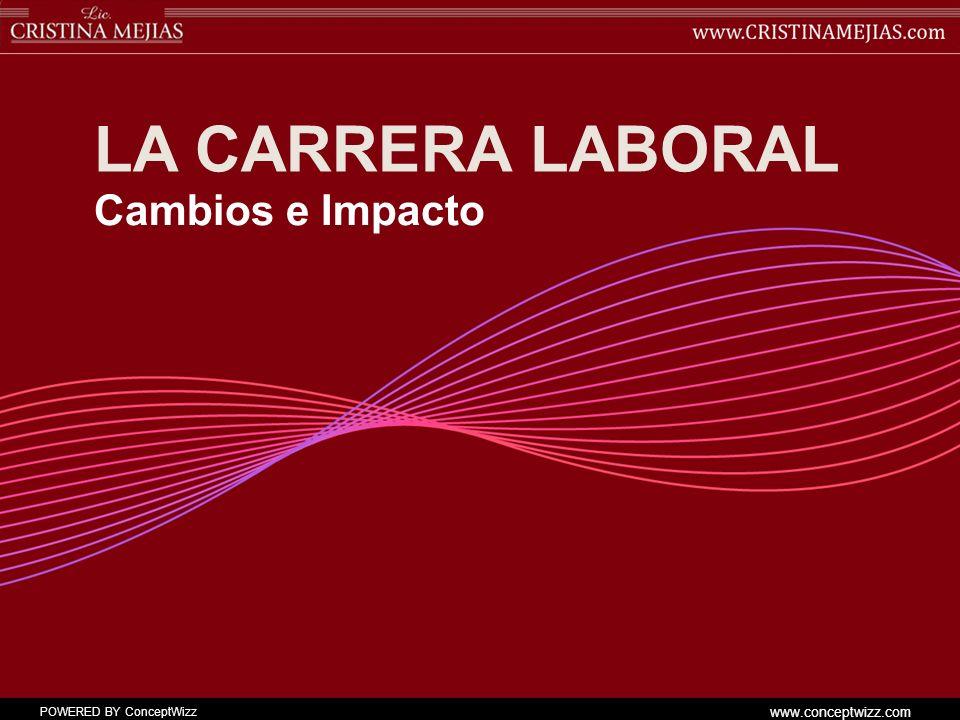 POWERED BY ConceptWizz www.conceptwizz.com LA CARRERA LABORAL Cambios e Impacto
