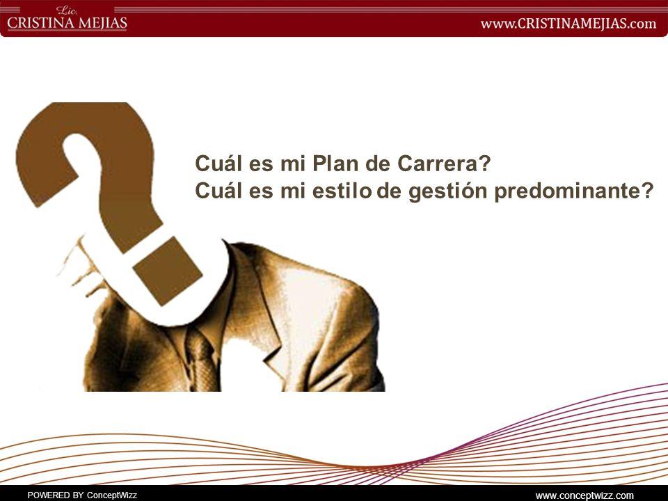 POWERED BY ConceptWizz www.conceptwizz.com Cuál es mi Plan de Carrera.