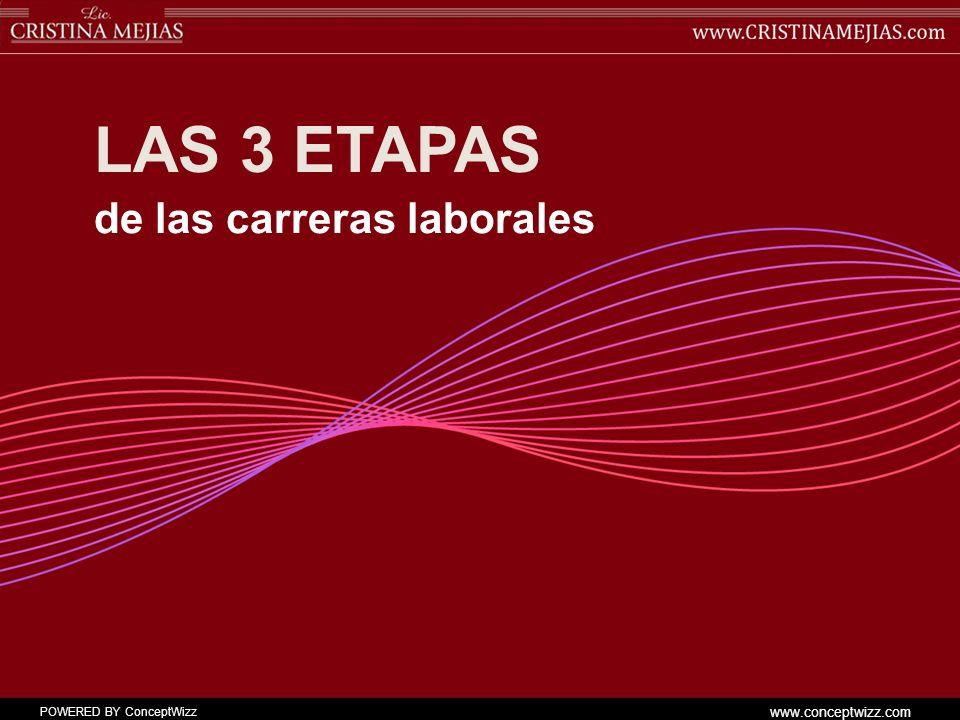 POWERED BY ConceptWizz www.conceptwizz.com LAS 3 ETAPAS de las carreras laborales